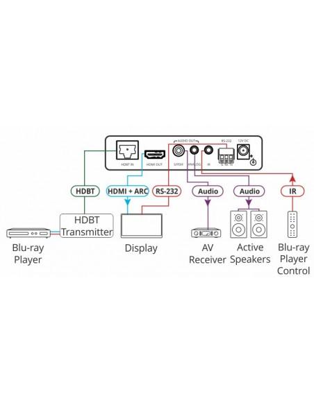 Kramer Electronics TP-580RA AV-signaalin jatkaja AV-vastaanotin Musta Kramer 50-8048601090 - 2