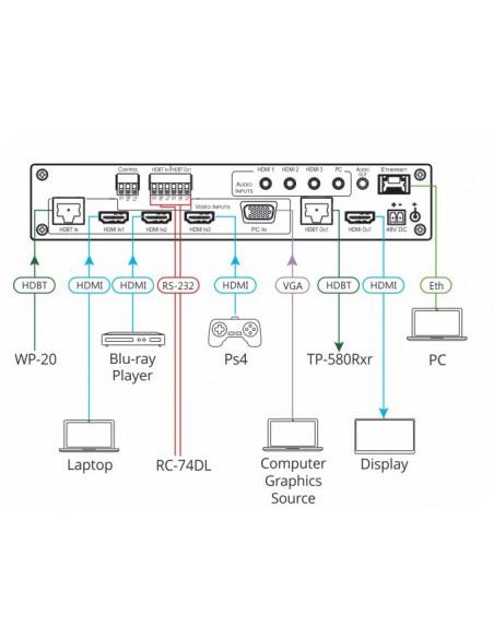 Kramer Electronics VP-440H2 videoskaalain Kramer 72-00069790 - 2