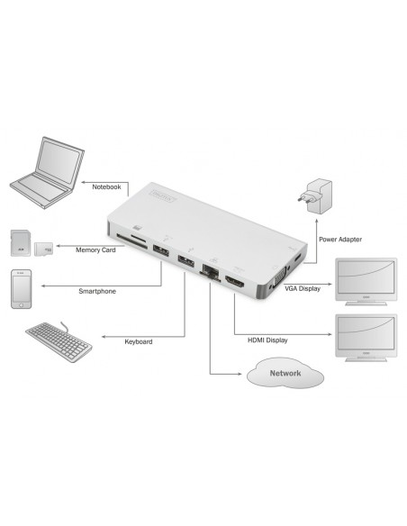 Digitus DA-70866 kannettavien tietokoneiden telakka ja porttitoistin Langallinen USB 3.2 Gen 2 (3.1 2) Type-C Hopea Assmann DA-7