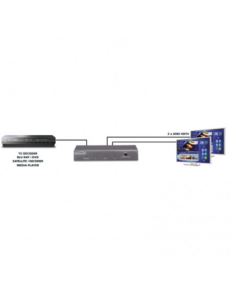 Marmitek Split 612 UHD 2.0 HDMI 2x Marmitek 8323 - 3