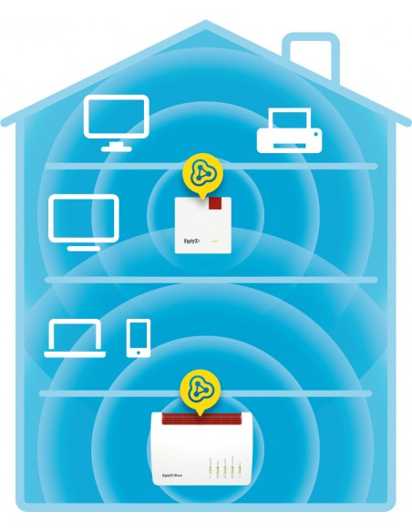 AVM FRITZ!Repeater 600 Mbit/s Valkoinen Avm Computersysteme Vertriebs 20002853 - 4
