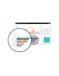 Microsoft Dynamics 365 For Sales, Sngl, Software Assurance, OLV, 1 License, Level C, Additional Product, UsrCAL Microsoft ENJ-00