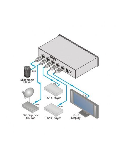 Kramer Electronics VS-41HC HDMI Kramer 21-70410290 - 2
