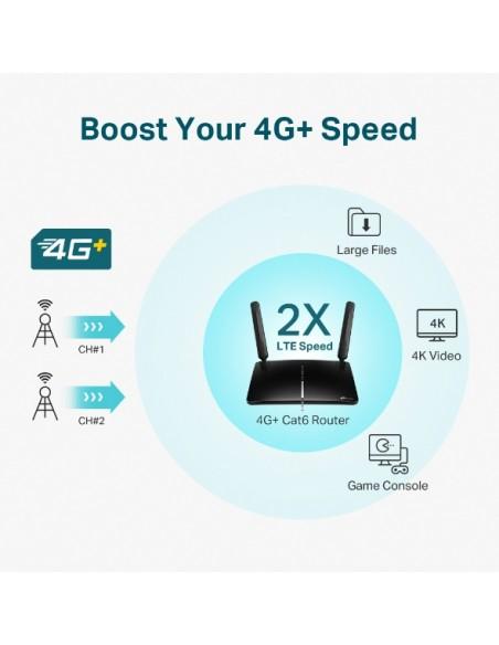 tp-link-4g-cat6-ac1200-wireless-dual-band-gigabit-router-4.jpg