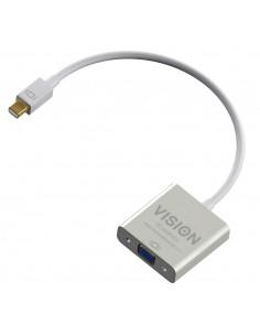 vision-tc-mdpvga-videokaapeli-adapteri-0-220-m-mini-displayport-vga-d-sub-valkoinen-1.jpg
