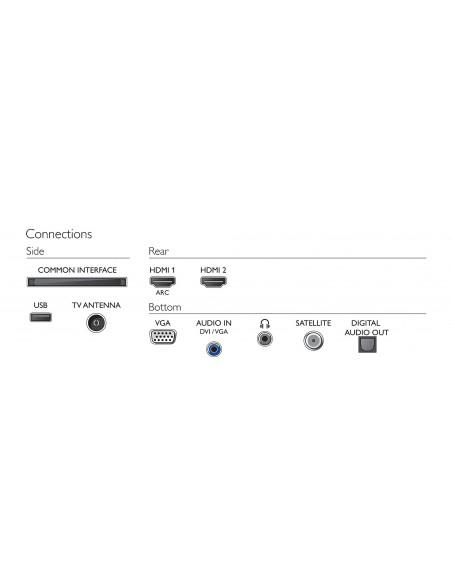 philips-5500-series-24pfs5535-12-tv-61-cm-24-full-hd-valkoinen-5.jpg