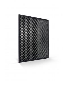 philips-3000-series-minskar-tvoc-lukt-nano-skyddsfilter-1.jpg