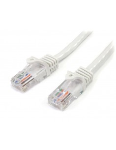 StarTech.com 45PAT2MWH verkkokaapeli Valkoinen 2 m Cat5e U/UTP (UTP) Startech 45PAT2MWH - 1